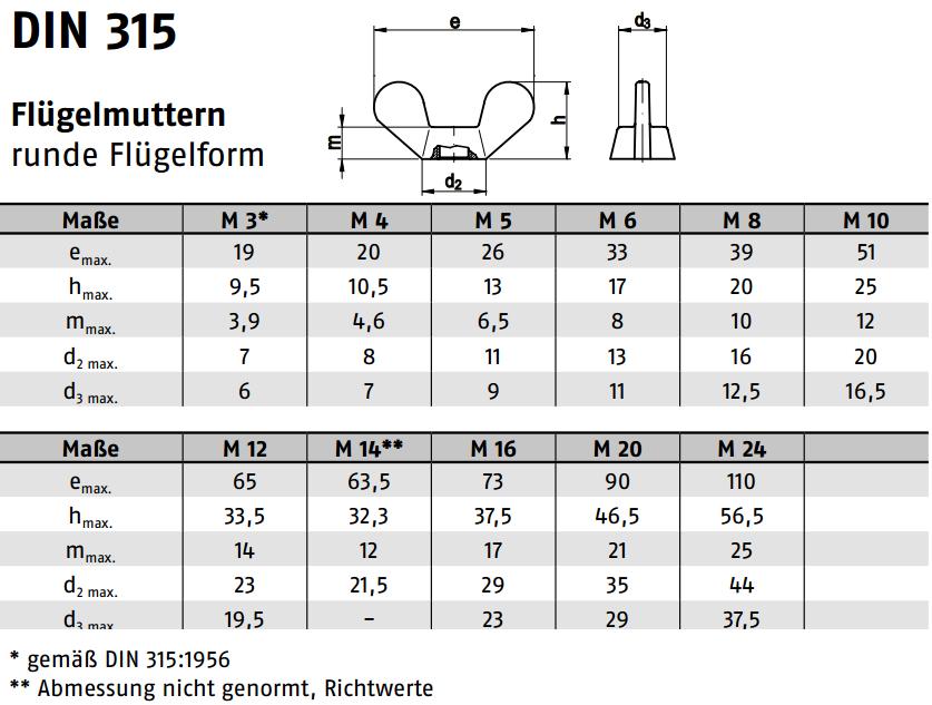 k wi fl gelmuttern temperguss din315 stahl verzinkt m8. Black Bedroom Furniture Sets. Home Design Ideas