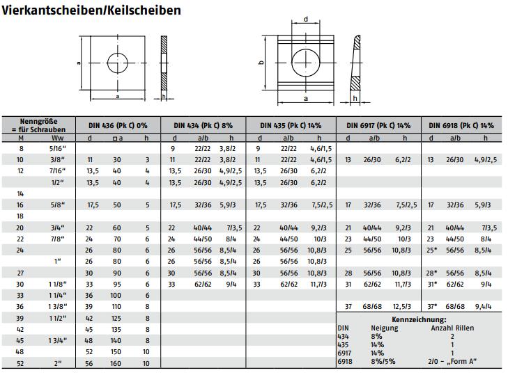 K wi vierkantscheiben f r t profile din435 stahl feuervz m12 14x26x30x6 2 - T profil stahl tabelle ...